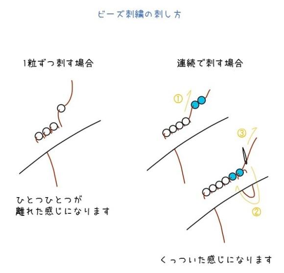ビーズ刺繍・作り方 (1)
