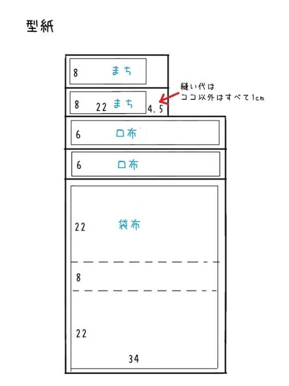 ハンドメイド・布バッグ・作り方 (1)