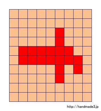 fのアルファベット文字の図案