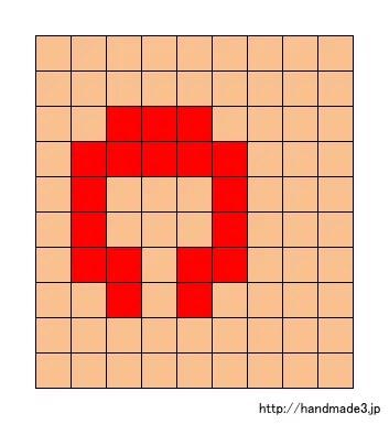 cのアルファベット文字の図案