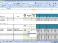 Apartment Rent Budget Worksheet