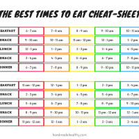 THE BEST TIMES TO EAT CHEAT SHEET
