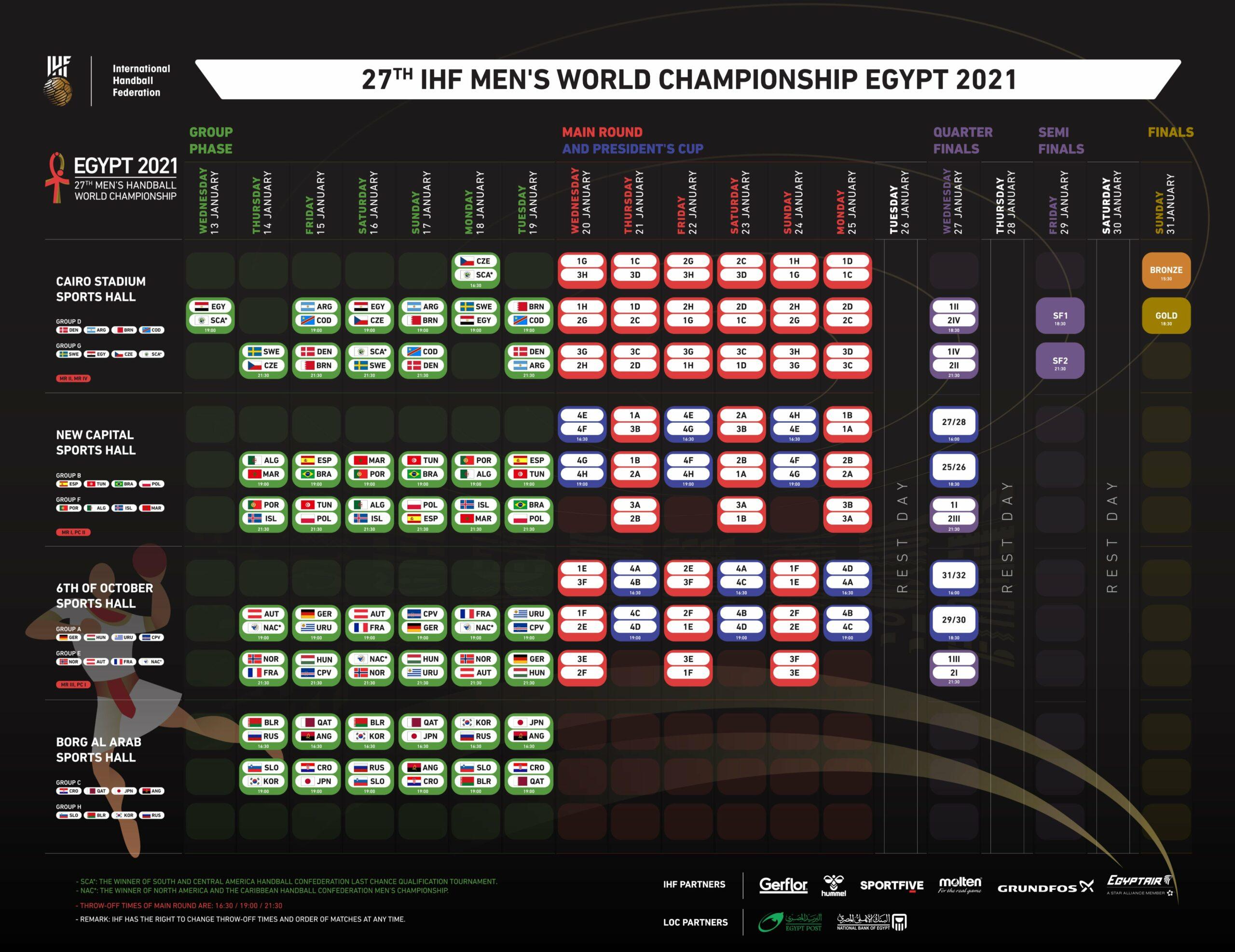 Mondial 2021 | Le calendrier est connu | HandNews