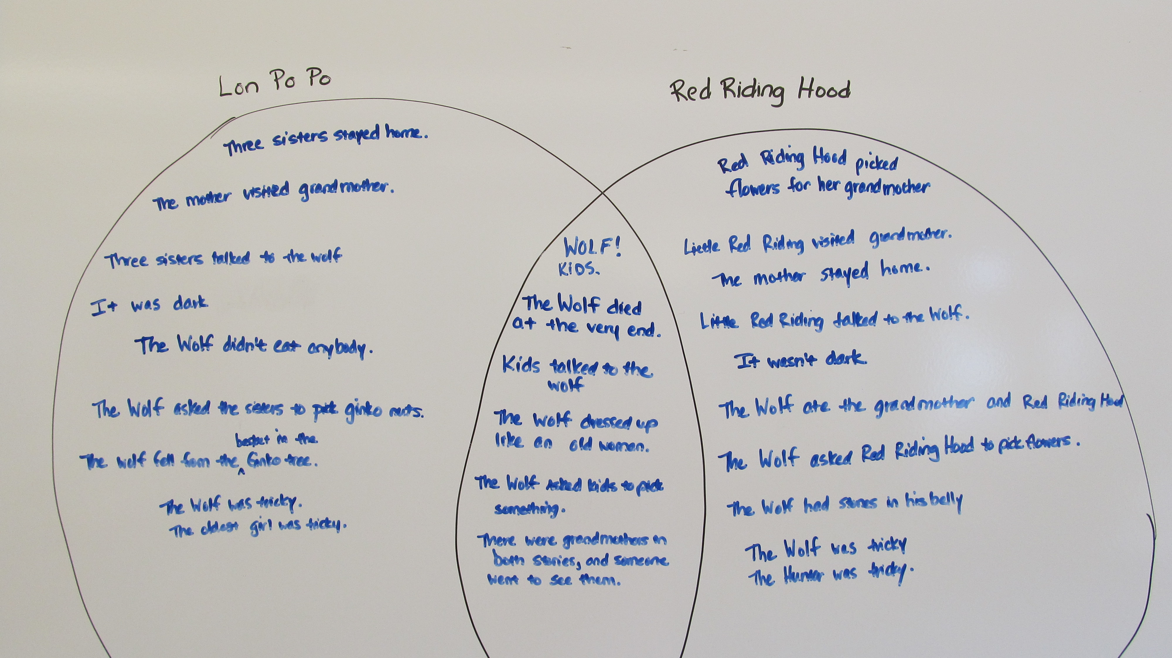 cinderella venn diagram compare contrast rv water heater wiring variations on a theme hands full of grass