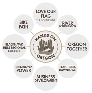 HandsOnOregon-partnerships