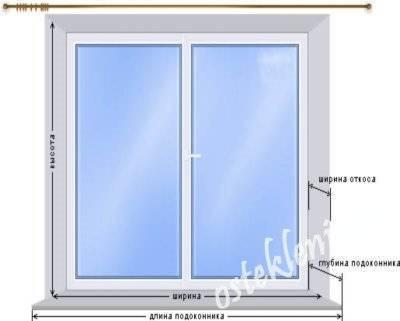mérőszalag szabványos ablakok