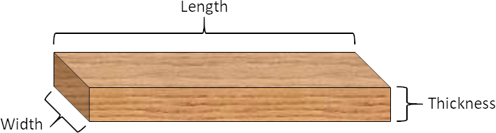 Rough Lumber Dimensions Guide Calculating Board Foot