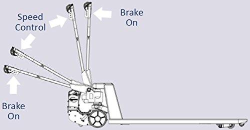 PowerPallet Manual Pallet Jack Converter with Dual Drive Wheel
