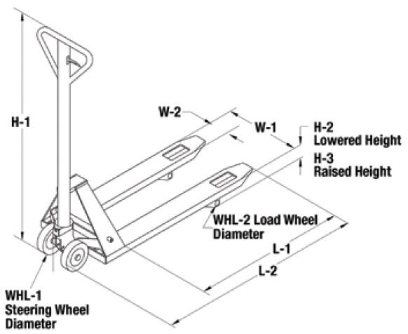 pallet truck with brake-handtrucks2go.com