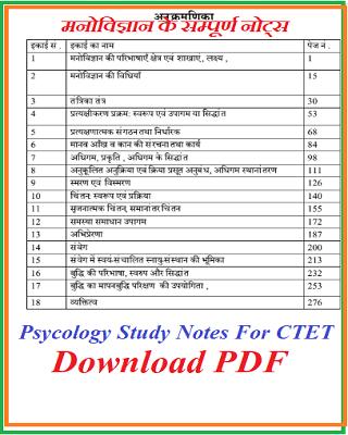 Manovigyan pdf Download in Hindi | मनोविज्ञान | CDP Ebook in Hindi by HN