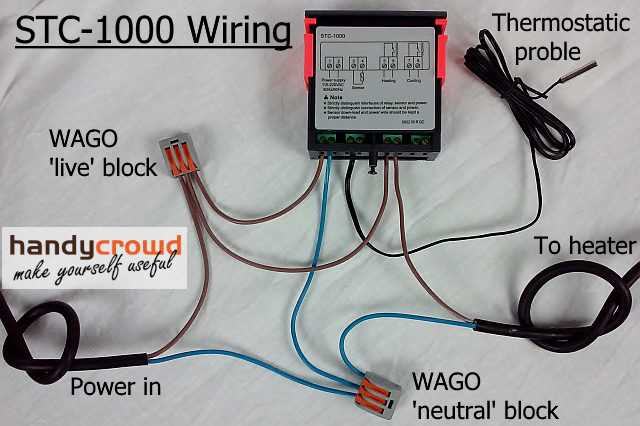 actual wiring for thermostatic controller STC1000?ssl=1 heated chicken waterer cookie tin 2 0 with thermostat control mh1210 wiring diagram at sewacar.co