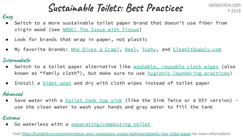 Plastic Free Toilet Paper - Handy Finch