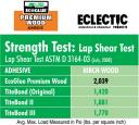 ASTM D 3164-03 Lap Shear Test