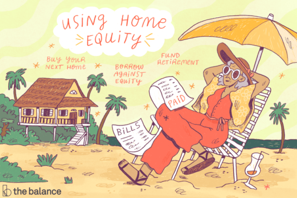 Equity Home Improvement Loan