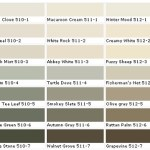Finding a Pittsburgh Paint Color Chart to Use