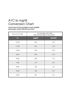 to mg dl conversion chart also fillable printable pdf  forms handypdf rh