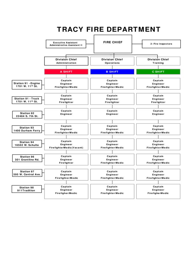 Blank jrotc battalion organization chart bing. 2021 Fire Department Organizational Chart Fillable Printable Pdf Forms Handypdf