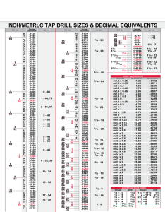 Inch metric tap drill sizes chart also edit fill sign online handypdf rh