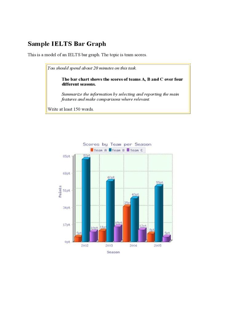 Bar Chart. Sample Ielts Bar Graph