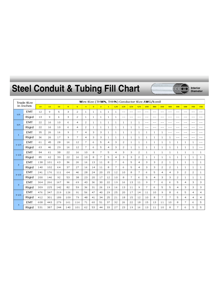Cat6 Conduit Fill Chart : conduit, chart, Conduit, Chart, Gallery