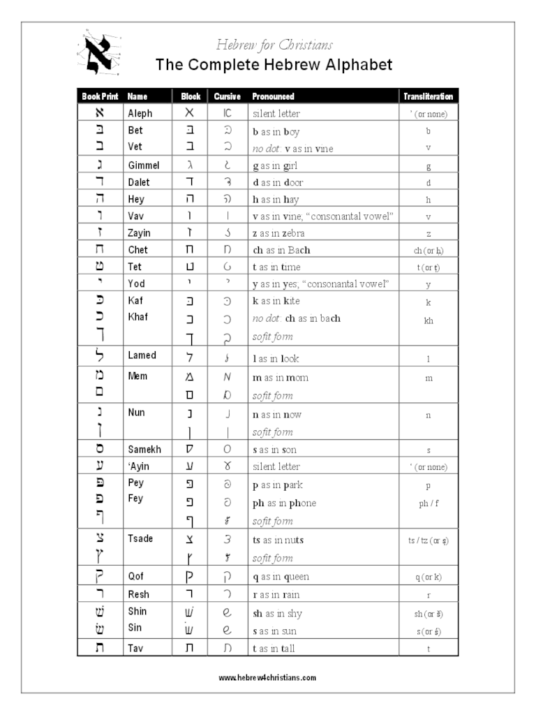photo relating to Hebrew Alphabet Chart Printable titled Hebrew Letter Chart Pdf