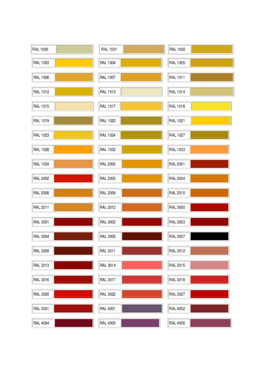 RAL Colour Char - Edit, Fill, Sign Online | Handypdf