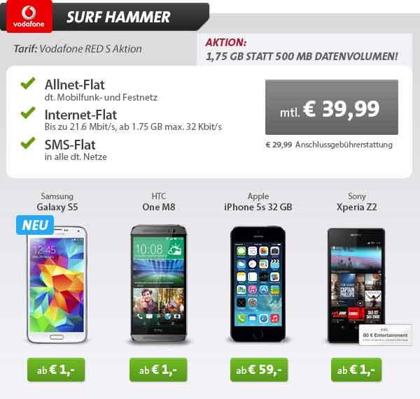 HTC M8 mit AllNetFlat + 1.75 GB Daten 39.99€ mtl