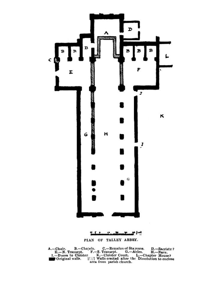 Cynllun safle Abaty Talyllychau