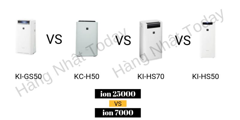 Đánh giá máy lọc không khí KC-H50, KI-GS50, KI-HS40,HS70, KC-F70