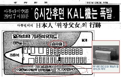 Plan samolotu lotu Korean Air 858, jaki posiadali agenci