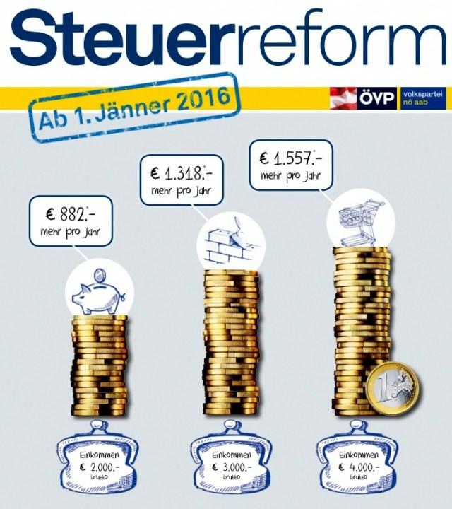 Steuerreform-2016-2