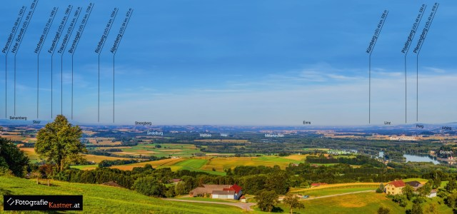 Panoramaausschnitt-Nord-West