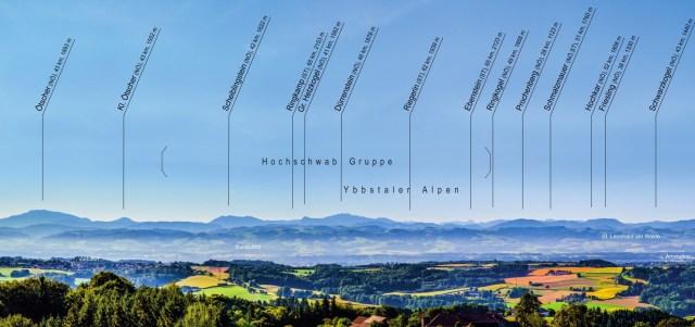 Panoramaausschnitt-Süd