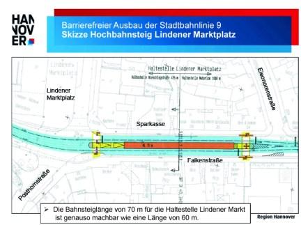PlatzDa! für den Hochbahnsteig Lindener Markt Falkenstraße