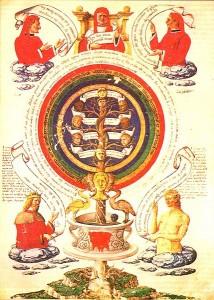 Raimundus_Lullus_alchemic_page