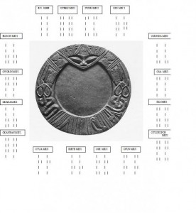 the IFA Pattern