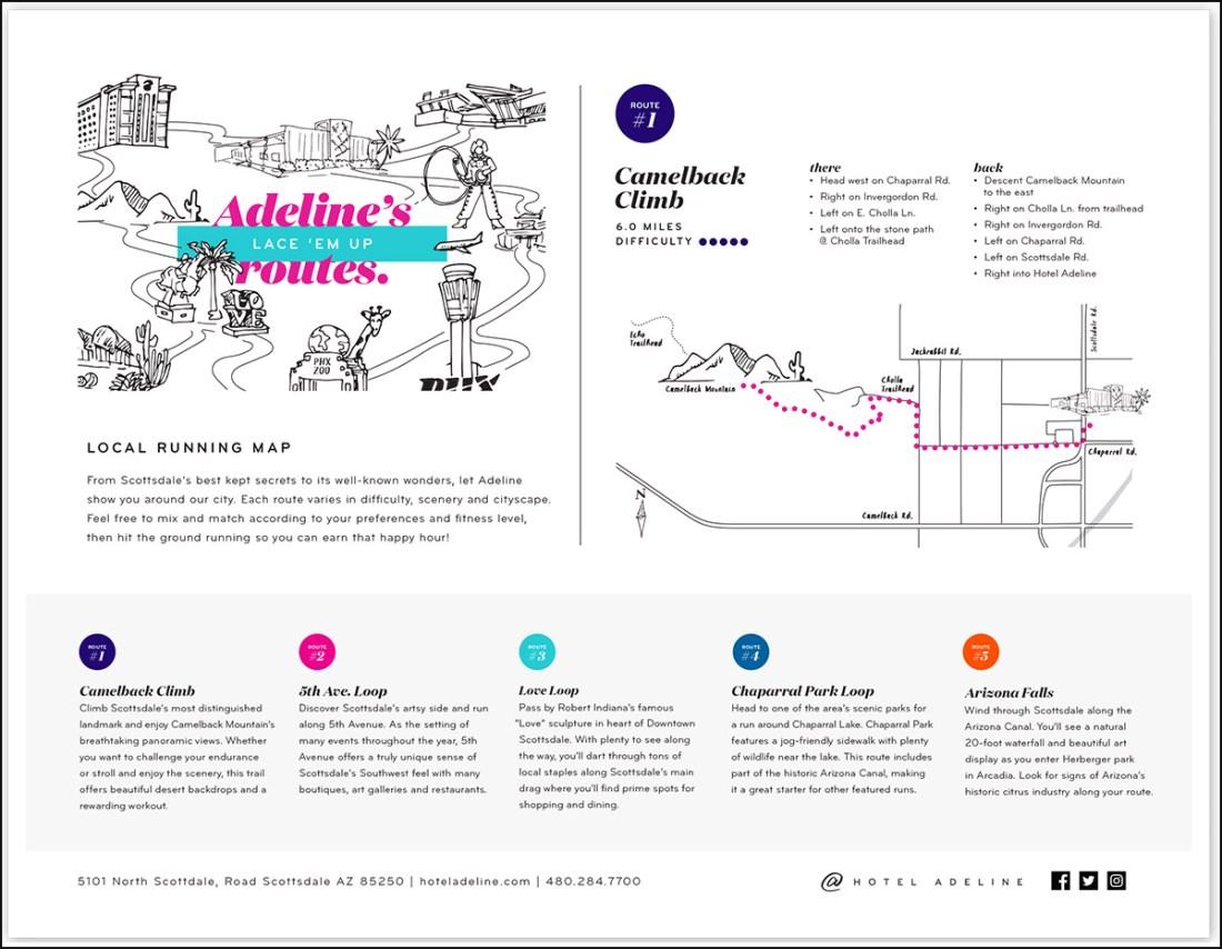 HA Running Map.jpg