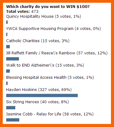 GIVE BACK Contest Results - July 2013 | Hansen-Spear Funeral Home - Quincy, IL