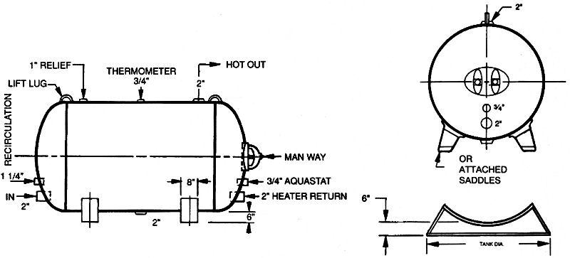 Standard Hot Water 160# ASME(HLW) Storage Tanks Horizontal