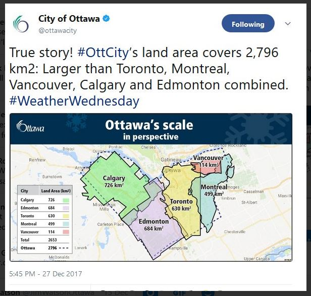 City of Ottawa: size does matter