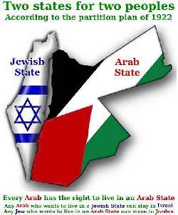 Die Rechte des jüdischen Volks auf einen souveränen Staat in ihrer historischen Heimat