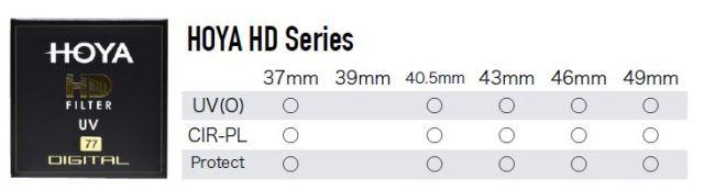 Kompakte Filter für spiegellose Kameras