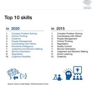 skills davos
