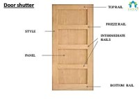 Parts of Doors and Standard Dimensions used in House
