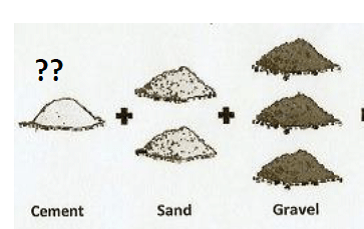 What Is The Procedure To Calculate Cement Bags In 1 Cubic