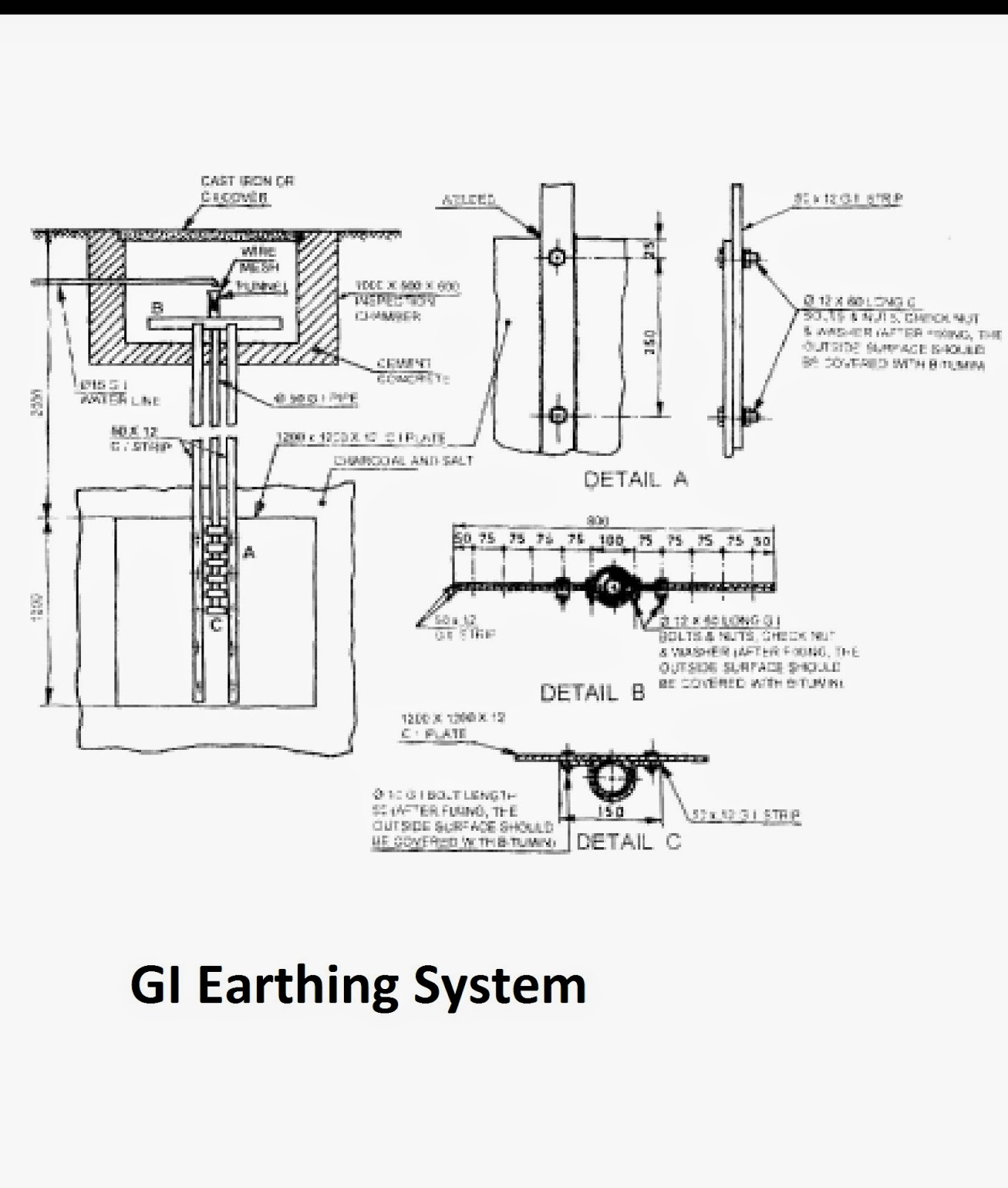 Earthing for Houses