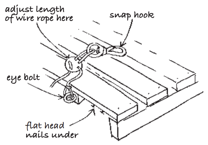 Diagram showing how to attach your tent to the timber platforms on the Overland Track.