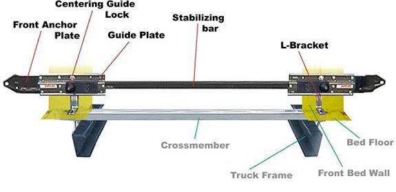 Gmc Table Saw Parts