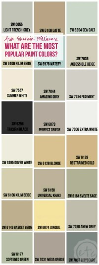 Ask Sherwin Williams... What are the most Popular Paint ...