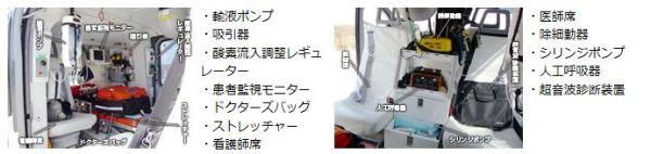 ドクターヘリ 搭載機器